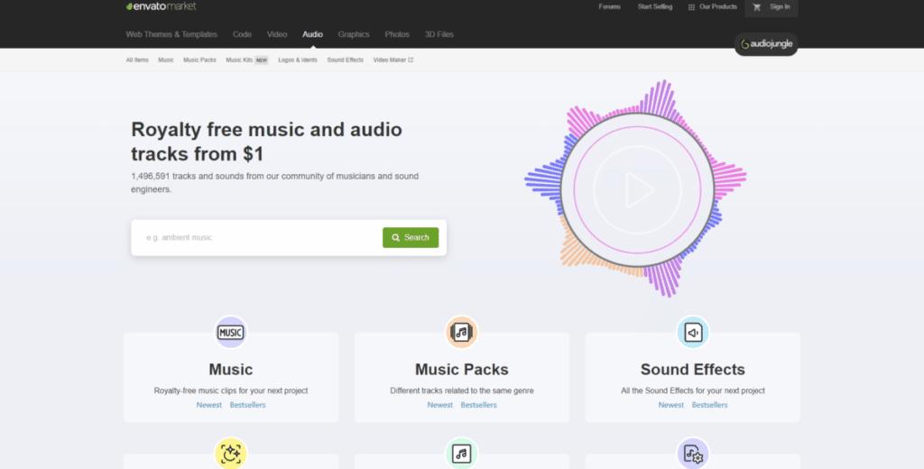 Kako zaraditi na Audio Jungle ?